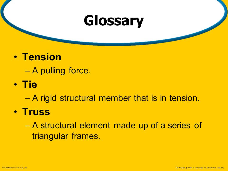 Glossary Tension Tie Truss A pulling force.