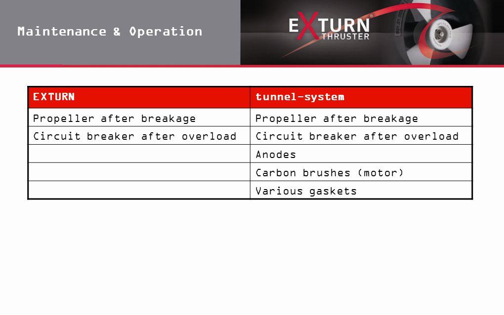 Maintenance & Operation