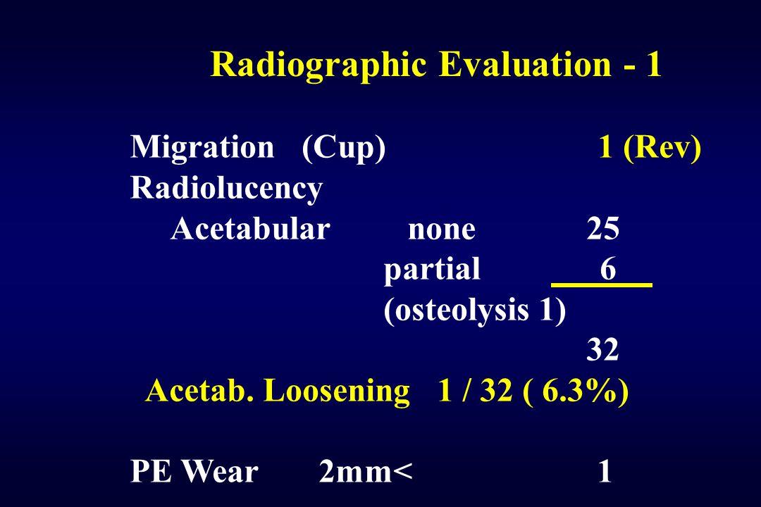 Radiographic Evaluation - 1