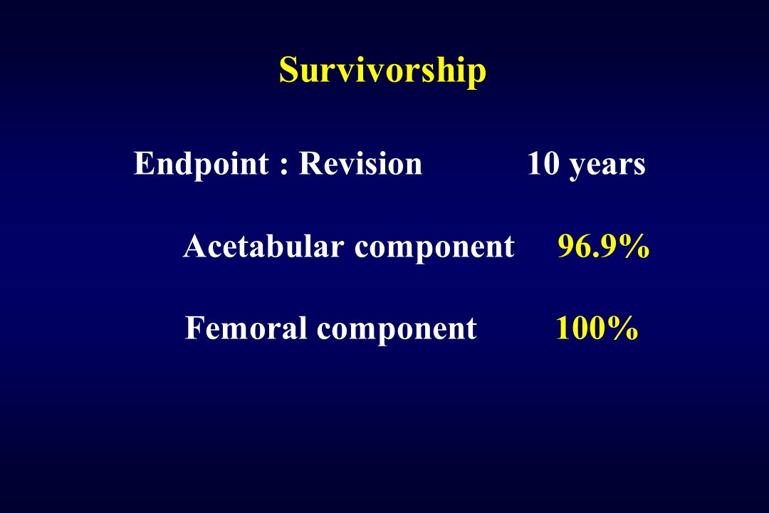 Survivorship Endpoint : Revision 10 years Acetabular component 96.9%