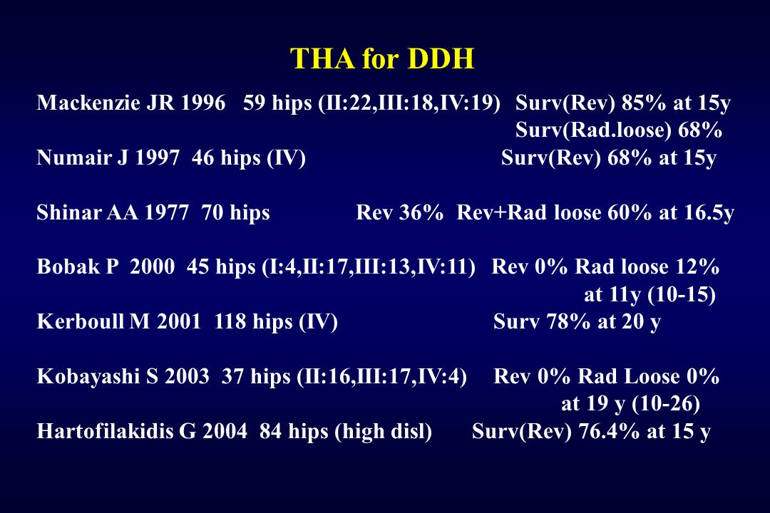 THA for DDH Mackenzie JR 1996 59 hips (II:22,III:18,IV:19) Surv(Rev) 85% at 15y. Surv(Rad.loose) 68%