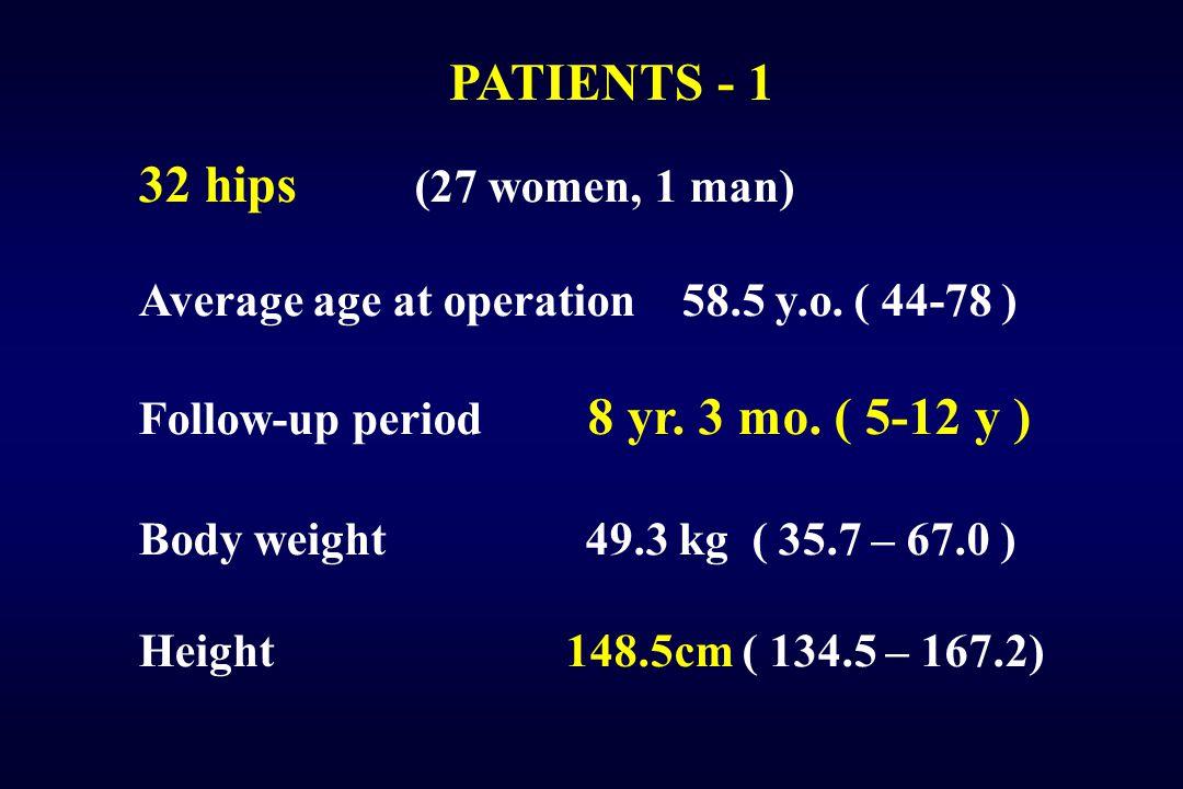PATIENTS - 1 32 hips (27 women, 1 man)