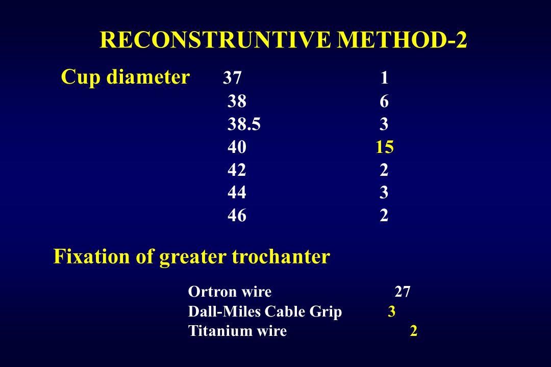RECONSTRUNTIVE METHOD-2