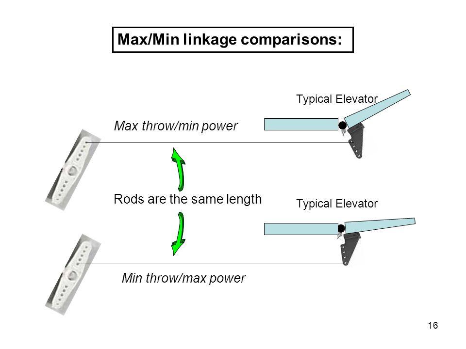Max/Min linkage comparisons: