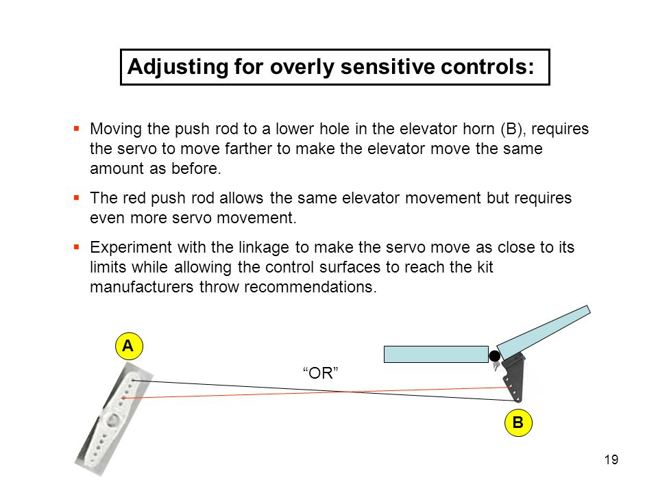Adjusting for overly sensitive controls:
