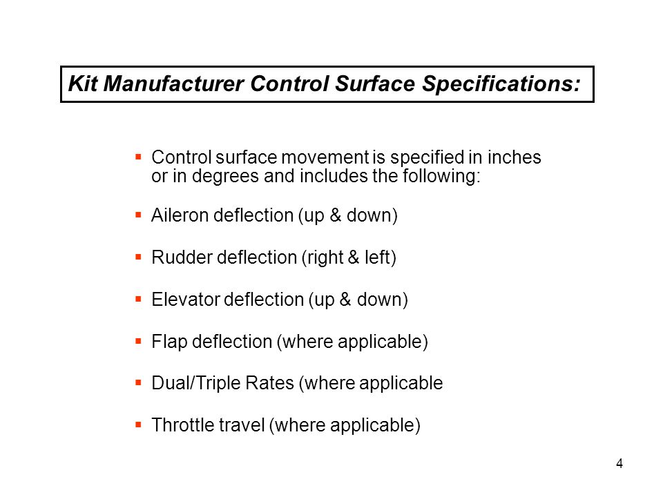 Kit Manufacturer Control Surface Specifications: