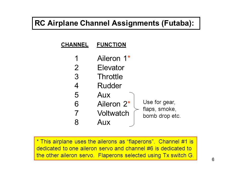 RC Airplane Channel Assignments (Futaba):