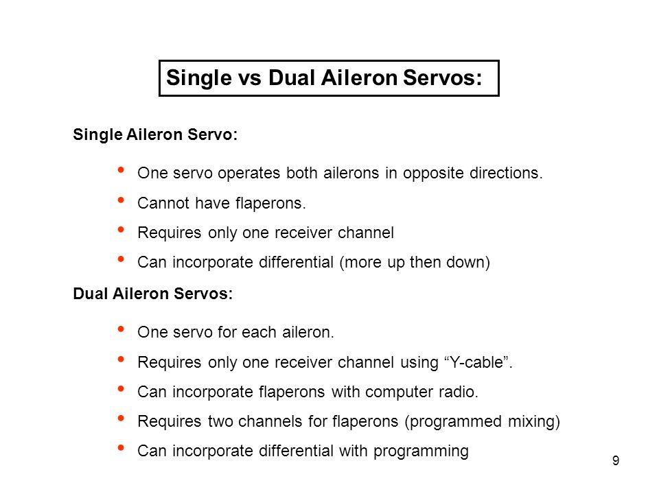 Single vs Dual Aileron Servos: