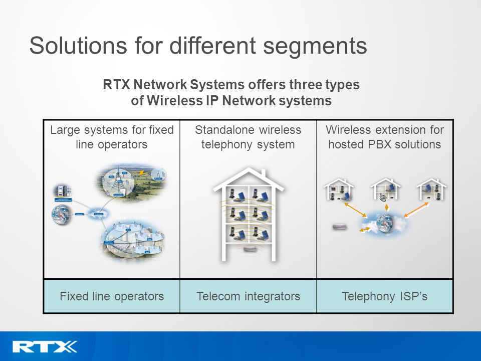 Solutions for different segments