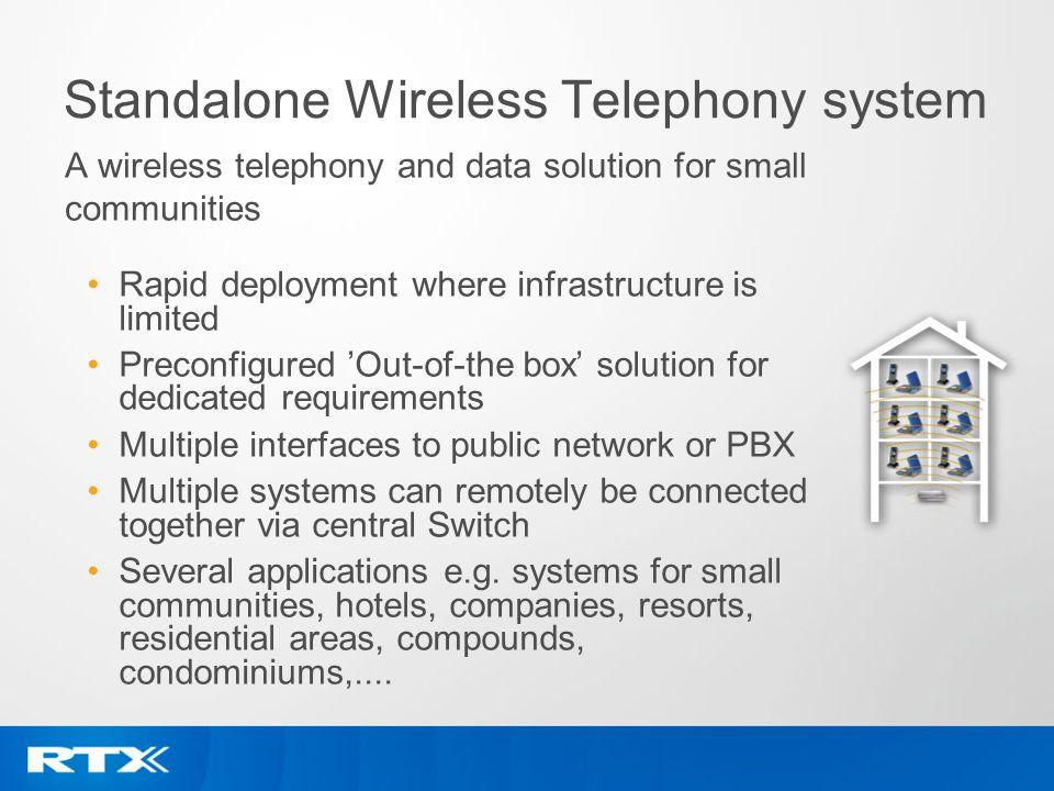 Standalone Wireless Telephony system