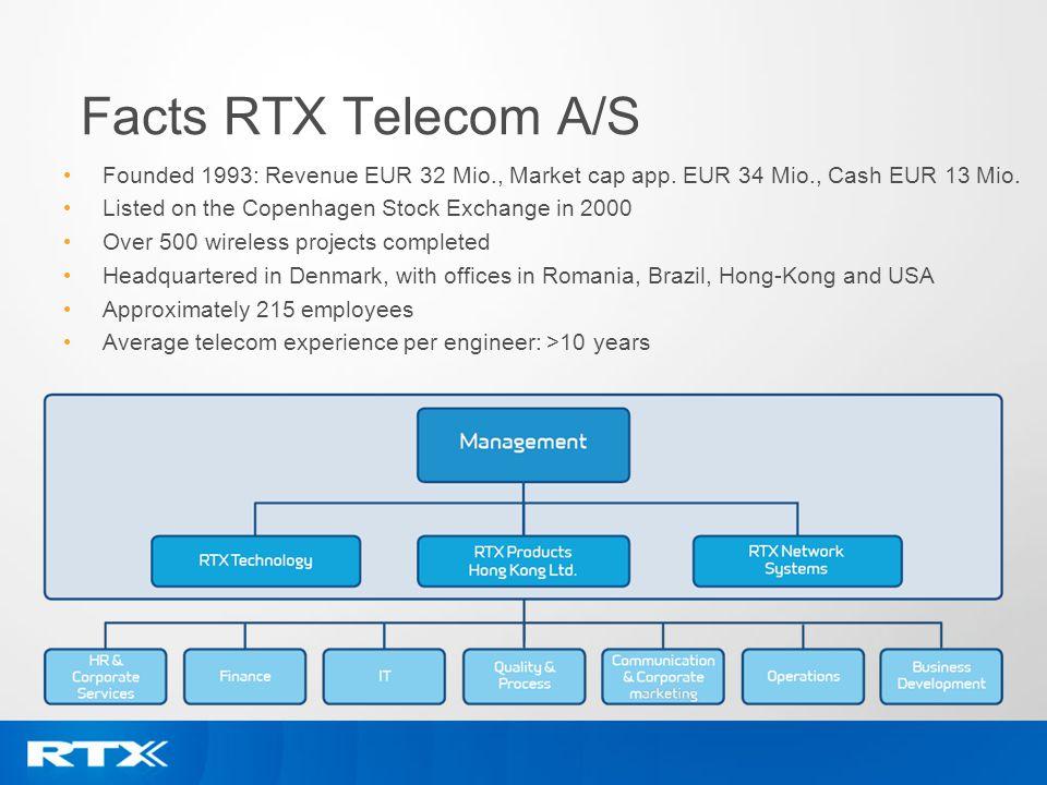 Facts RTX Telecom A/S Founded 1993: Revenue EUR 32 Mio., Market cap app. EUR 34 Mio., Cash EUR 13 Mio.