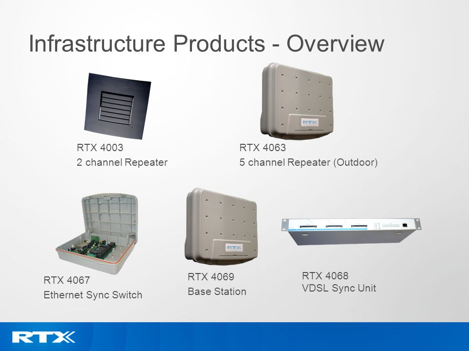 Infrastructure Products - Overview