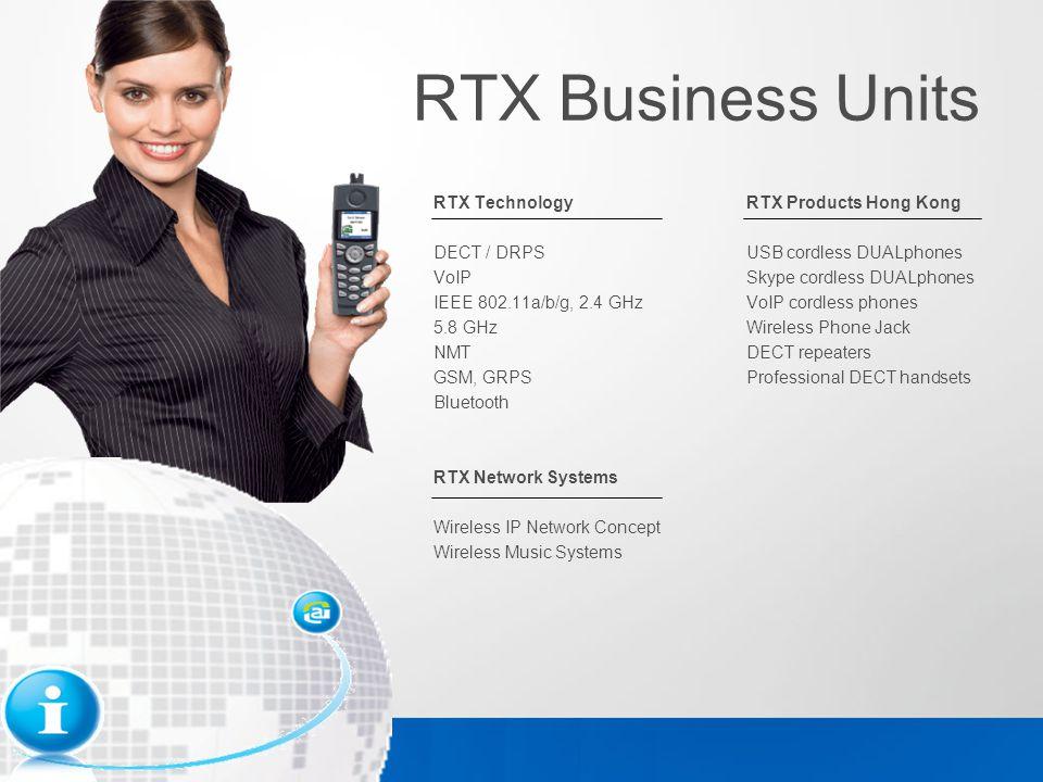 RTX Business Units RTX Technology RTX Products Hong Kong