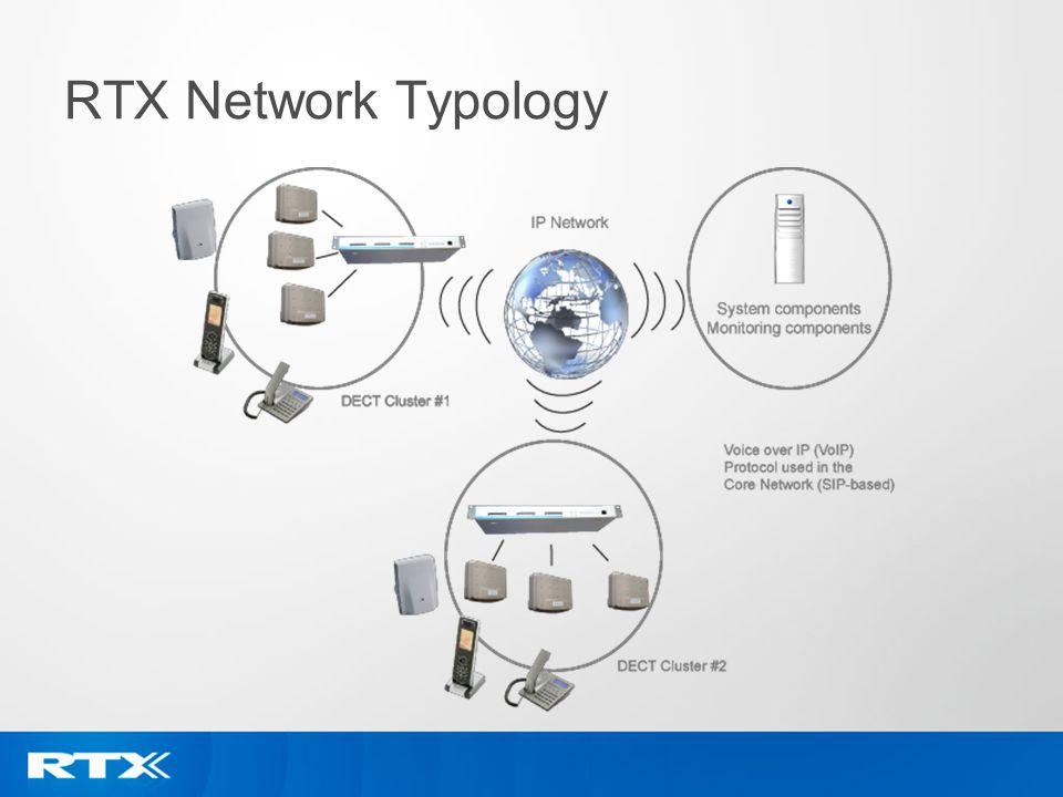 RTX Network Typology