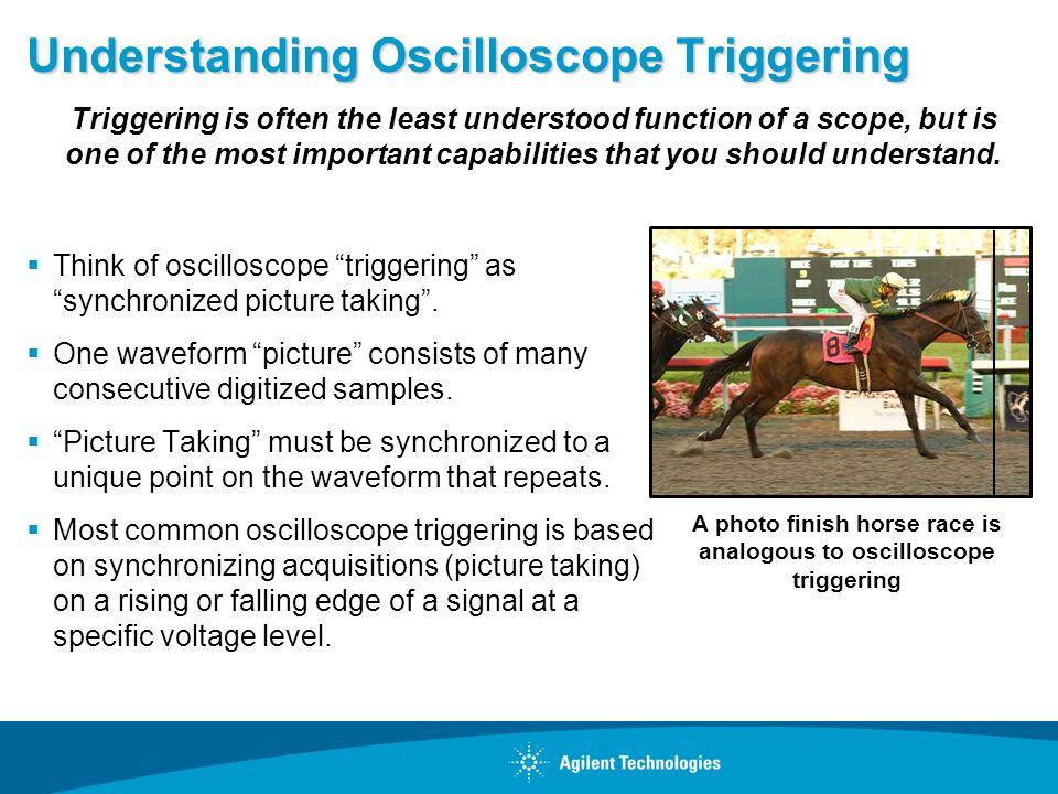 Understanding Oscilloscope Triggering