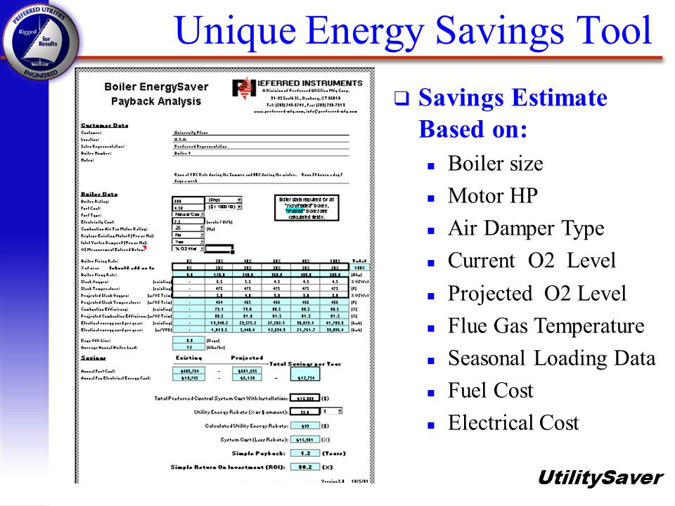 Unique Energy Savings Tool