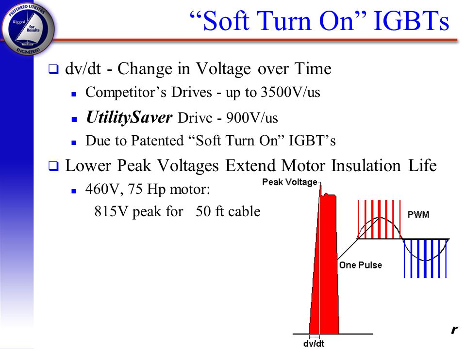 Soft Turn On IGBTs dv/dt - Change in Voltage over Time