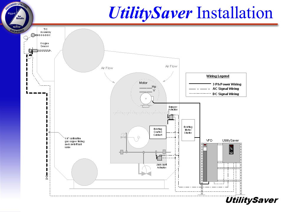 UtilitySaver Installation