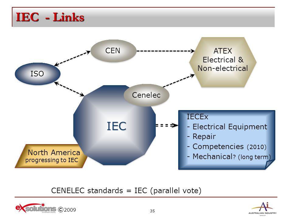 CENELEC standards = IEC (parallel vote)
