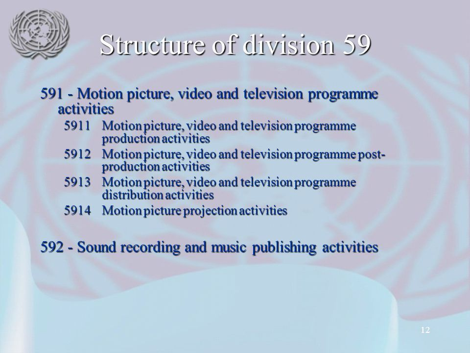 Structure of division Motion picture, video and television programme activities.