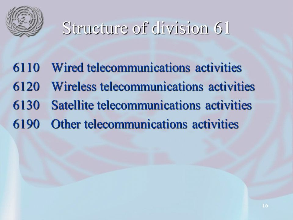 Structure of division 61 6110 Wired telecommunications activities