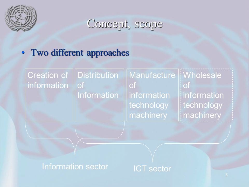 Concept, scope Two different approaches Creation of information