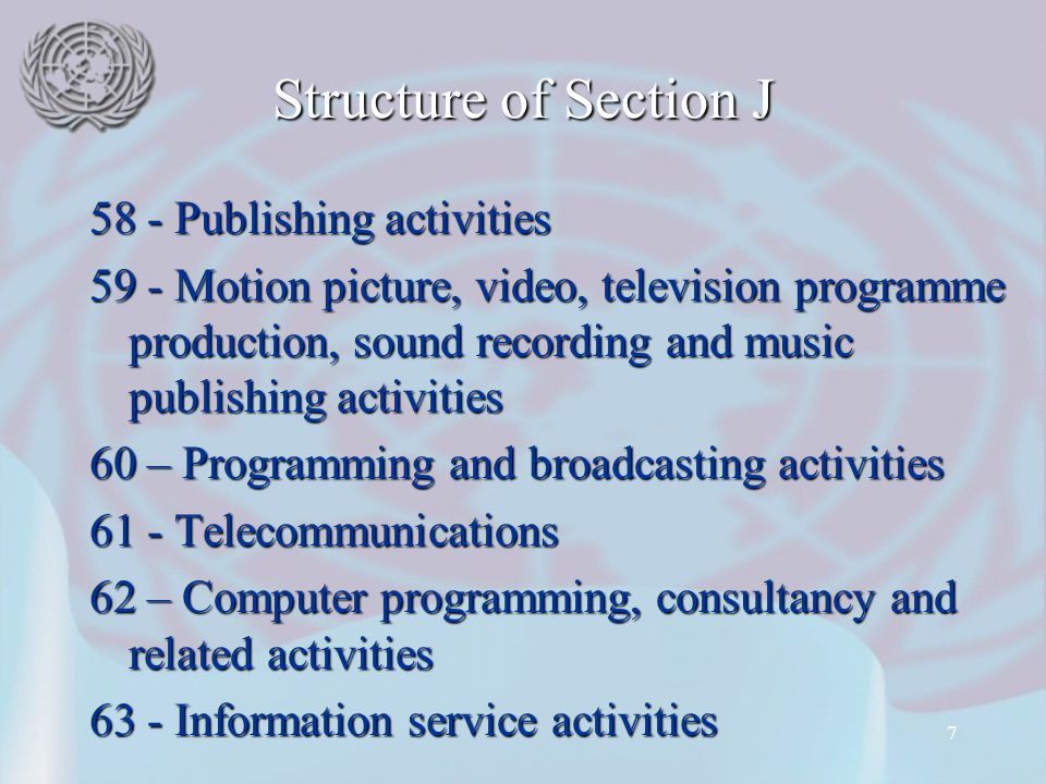 Structure of Section J 58 - Publishing activities