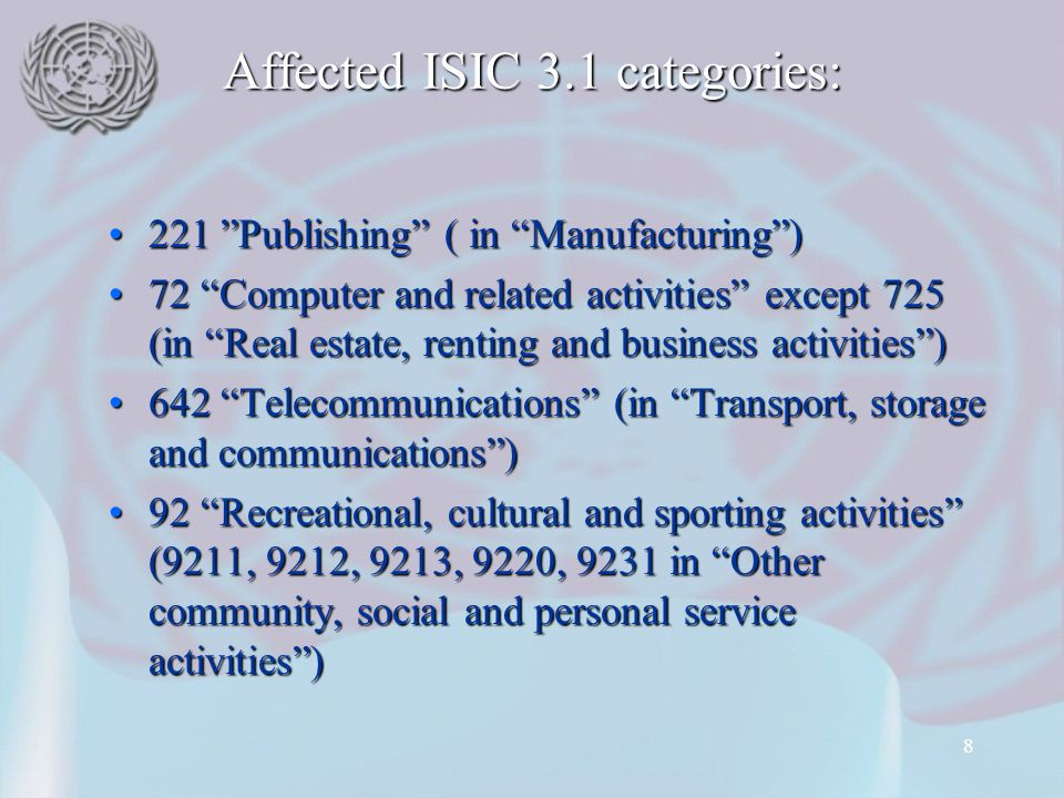 Affected ISIC 3.1 categories: