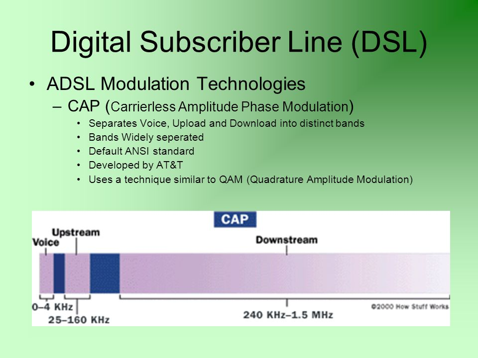 Digital Subscriber Line (DSL)