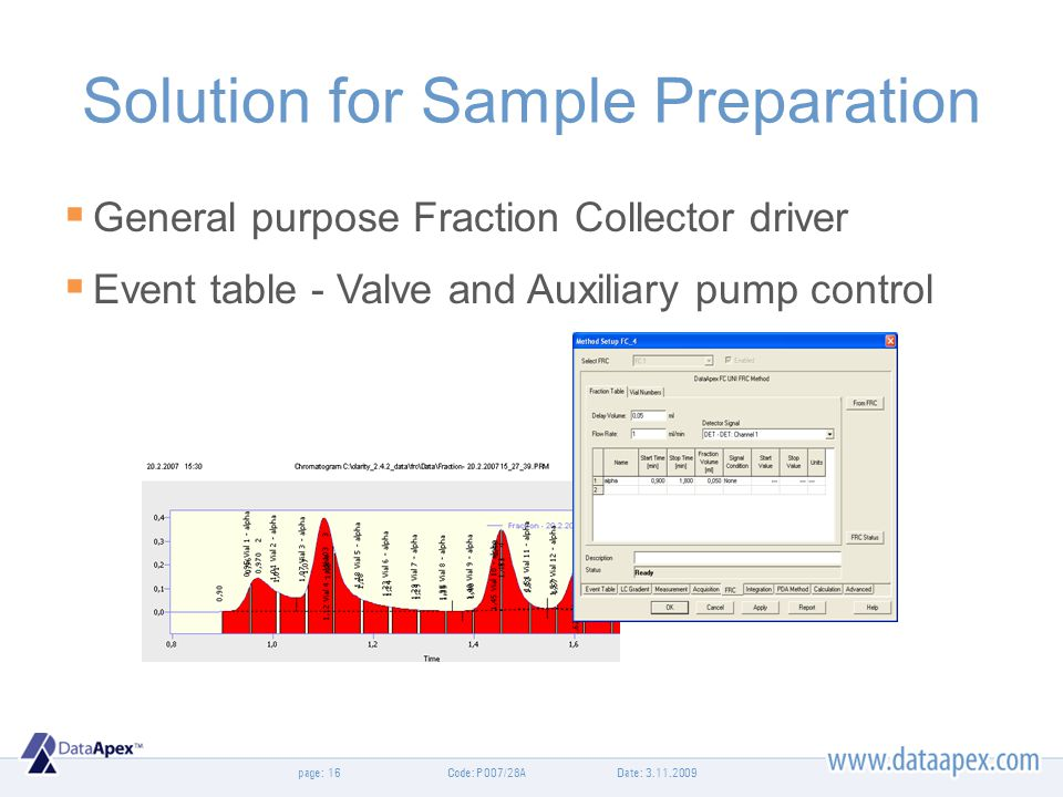 Solution for Sample Preparation