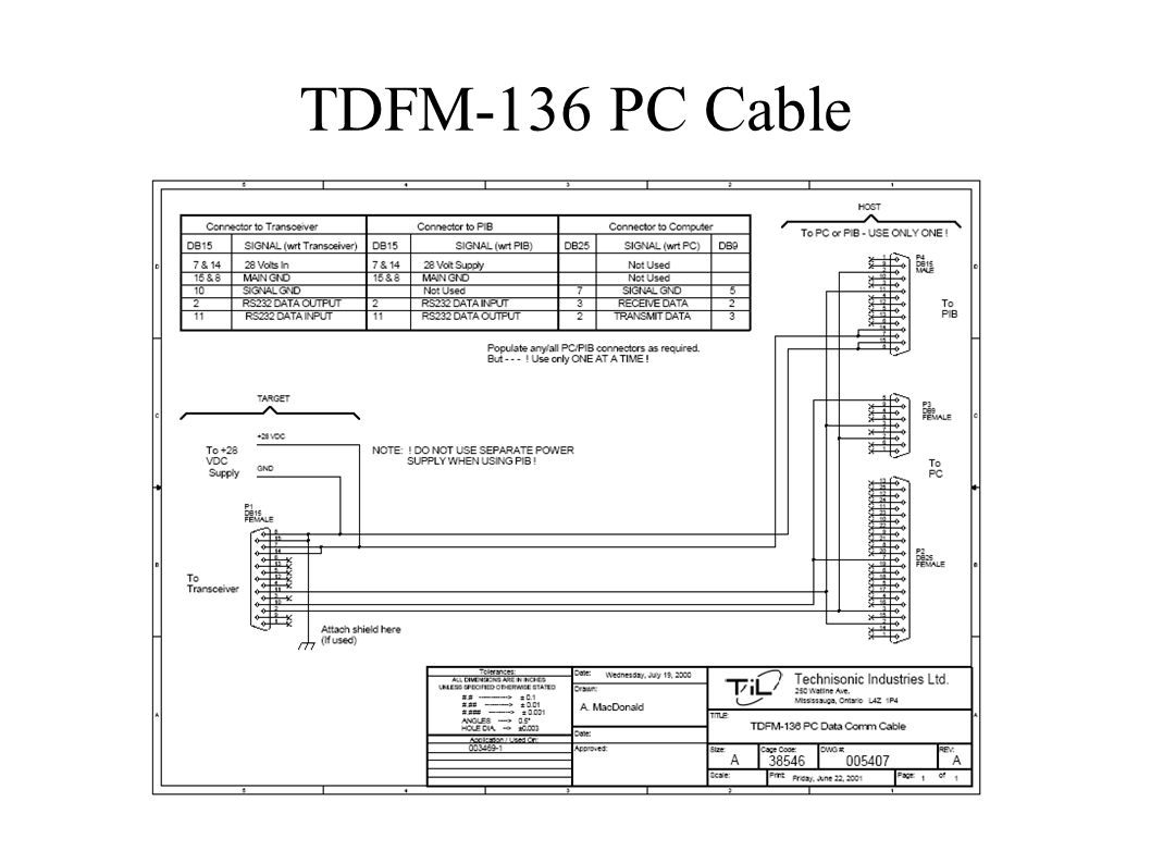 TDFM-136 PC Cable