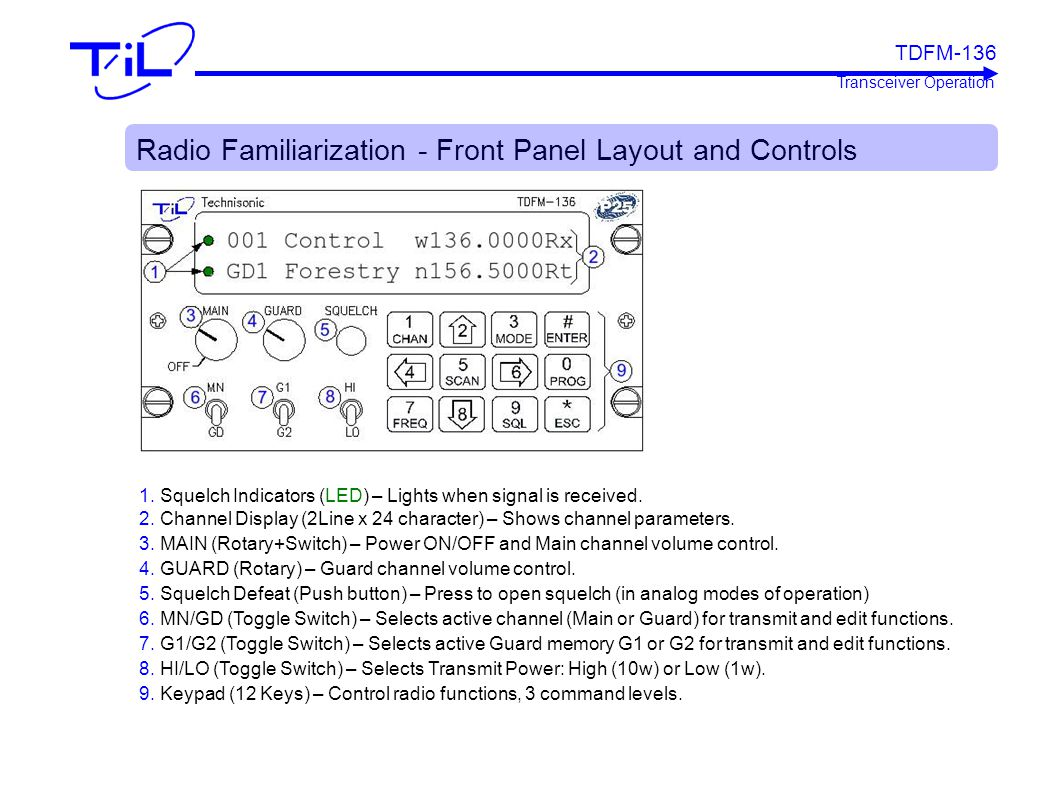 Radio Familiarization - Front Panel Layout and Controls