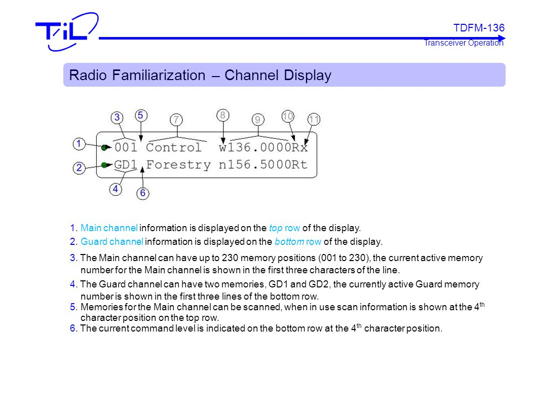 Radio Familiarization – Channel Display