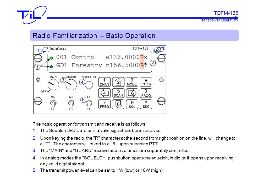 Radio Familiarization – Basic Operation
