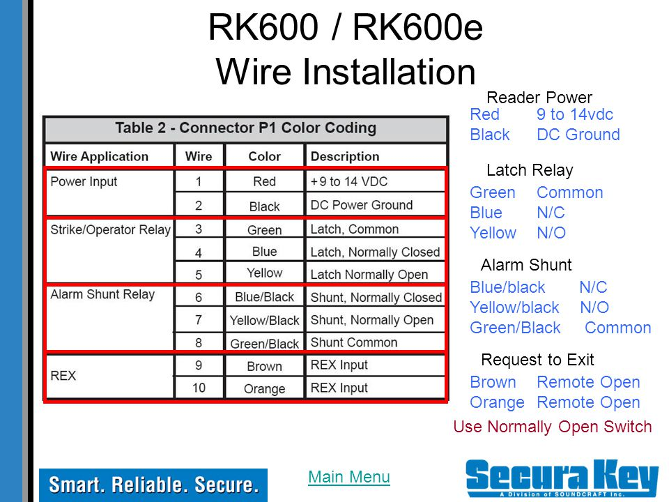 RK600 / RK600e Wire Installation