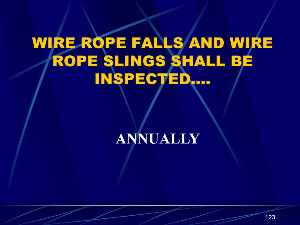 WIRE ROPE FALLS AND WIRE ROPE SLINGS SHALL BE INSPECTED….