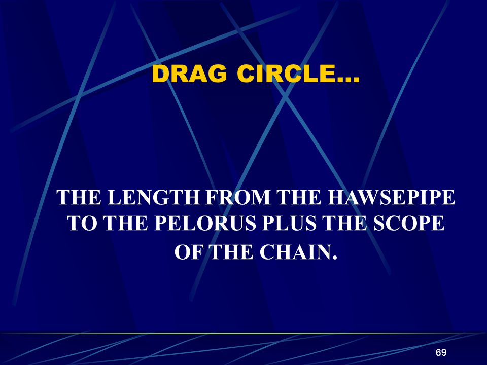 THE LENGTH FROM THE HAWSEPIPE TO THE PELORUS PLUS THE SCOPE