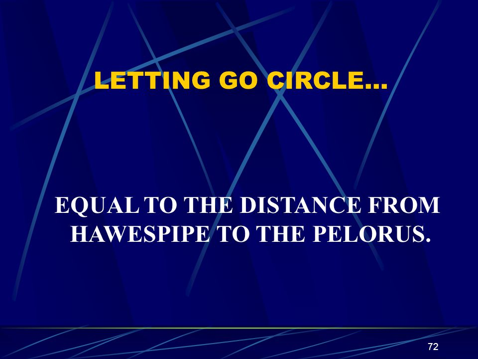 EQUAL TO THE DISTANCE FROM HAWESPIPE TO THE PELORUS.