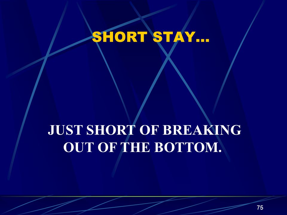 SHORT STAY… JUST SHORT OF BREAKING OUT OF THE BOTTOM.