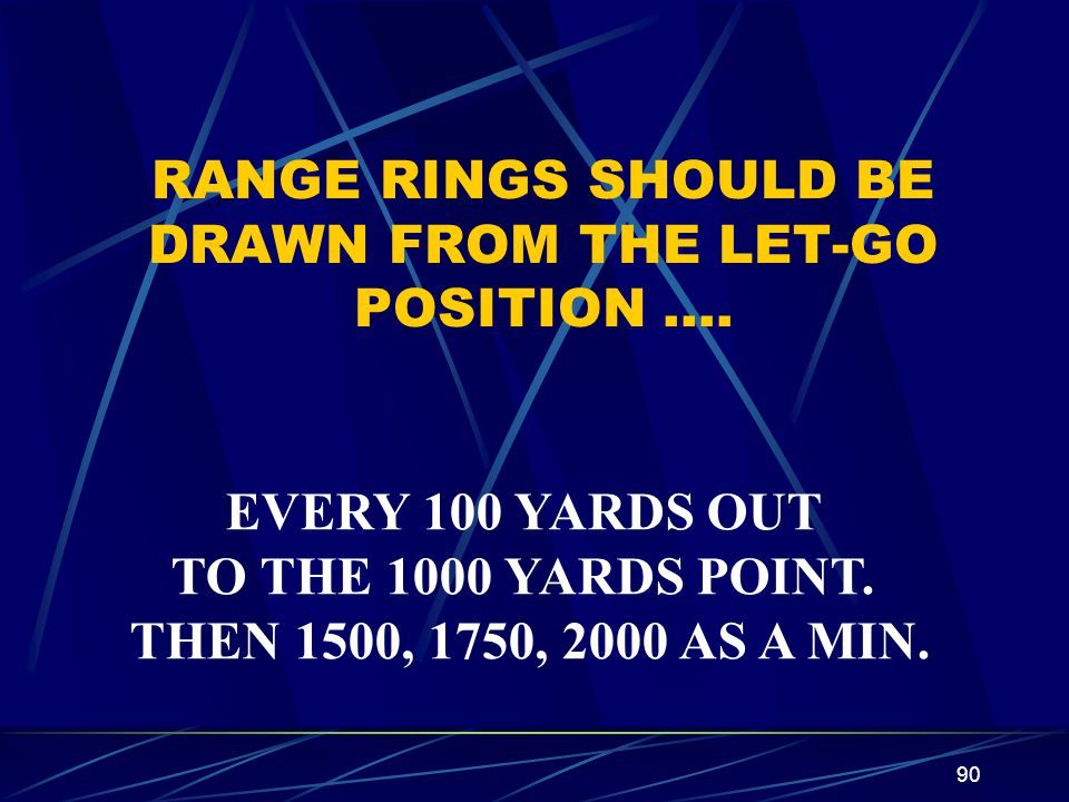 RANGE RINGS SHOULD BE DRAWN FROM THE LET-GO POSITION ….