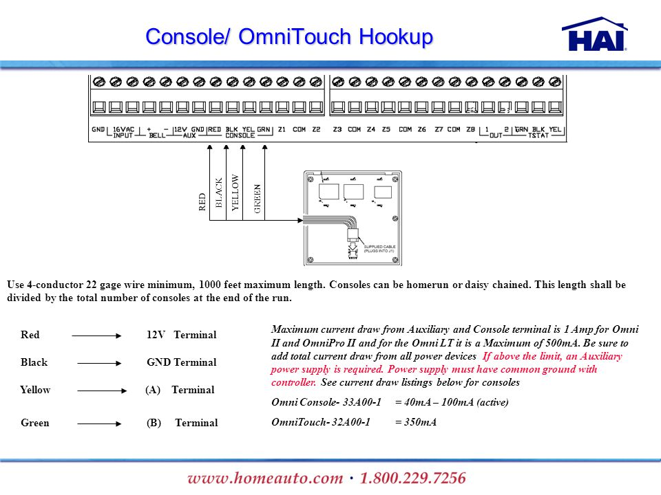 Console/ OmniTouch Hookup