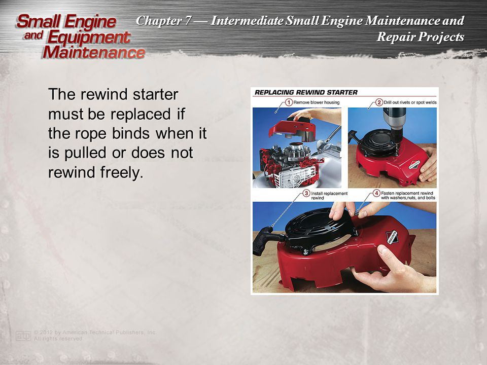 The rewind starter must be replaced if the rope binds when it is pulled or does not rewind freely.