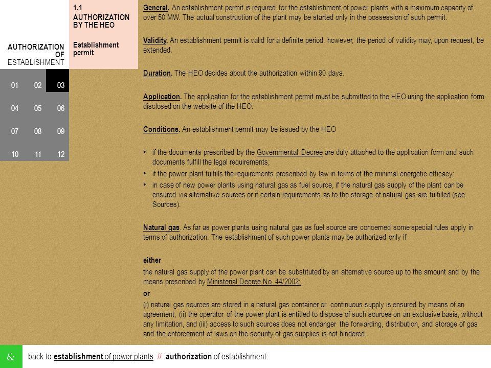 AUTHORIZATION OF ESTABLISHMENT