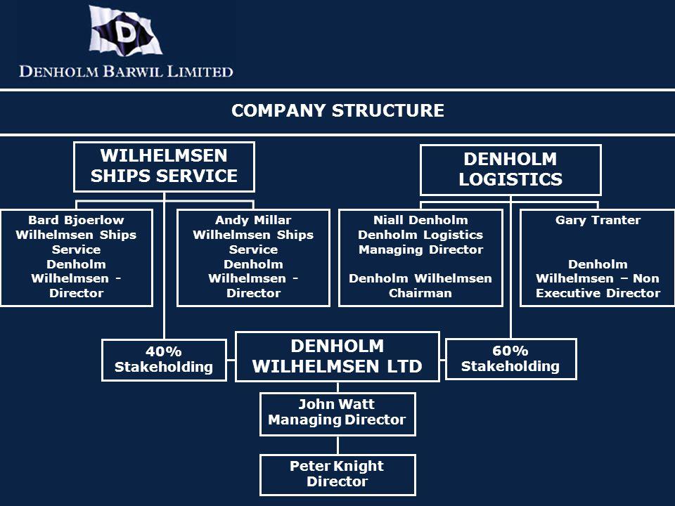 WILHELMSEN SHIPS SERVICE DENHOLM LOGISTICS