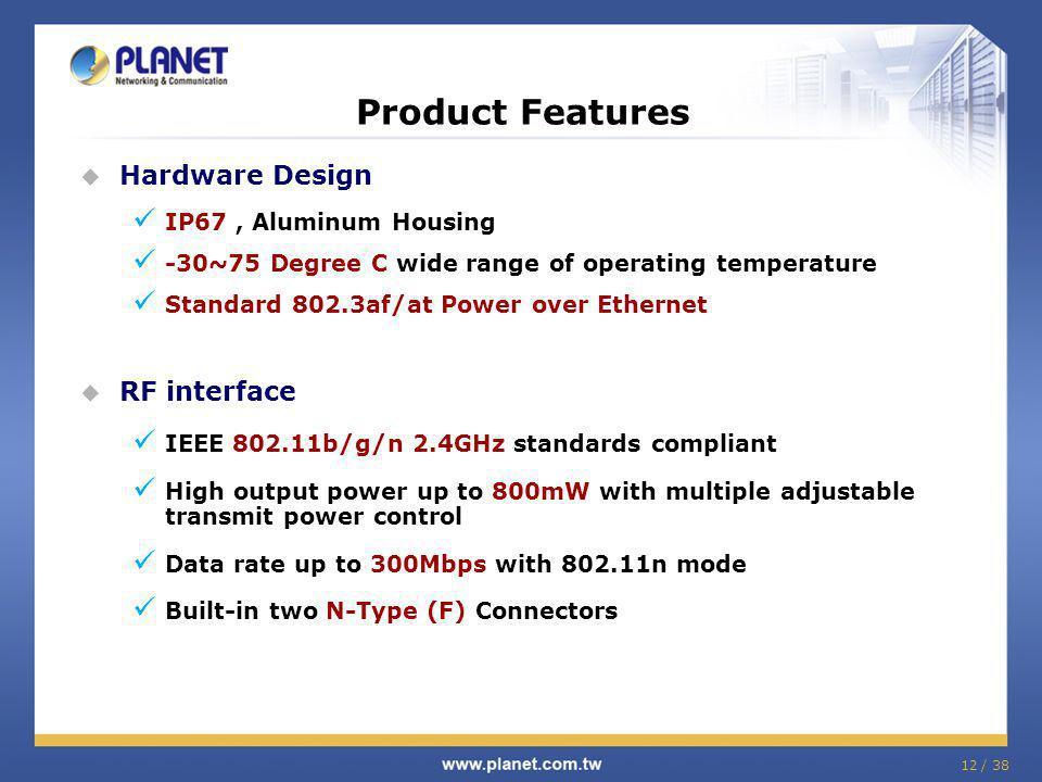 Product Features Hardware Design RF interface IP67 , Aluminum Housing