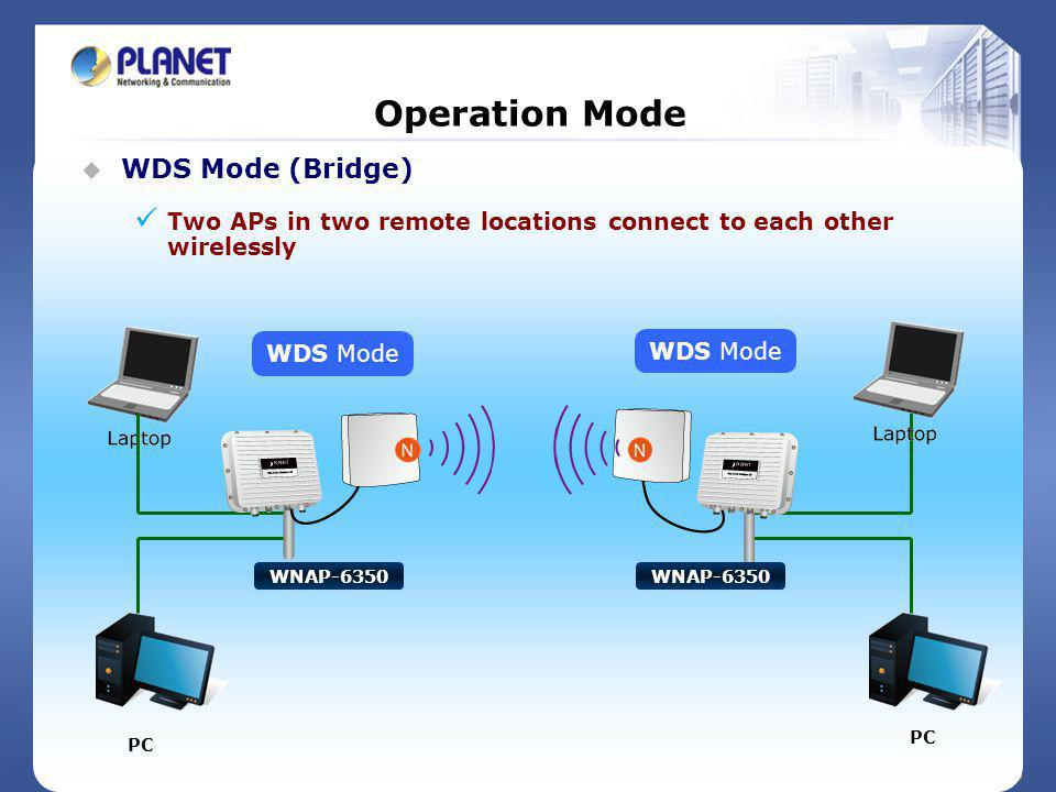 Operation Mode WDS Mode (Bridge)
