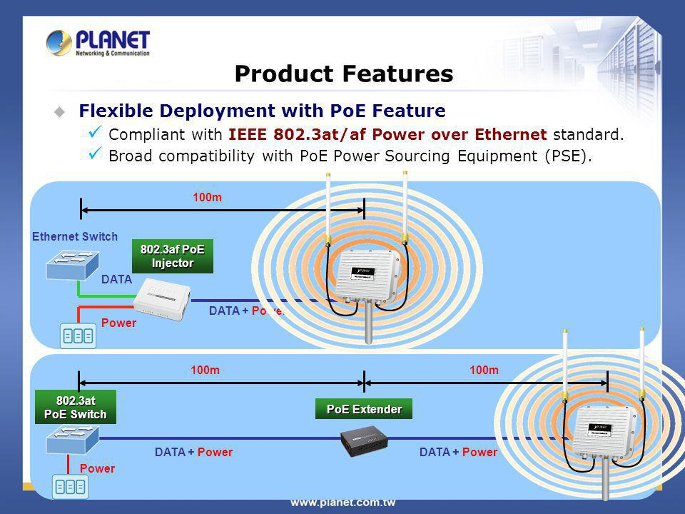 Product Features Flexible Deployment with PoE Feature