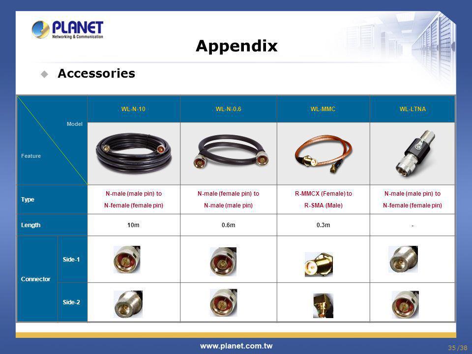 Appendix Accessories WL-N-10 WL-N-0.6 WL-MMC WL-LTNA Type