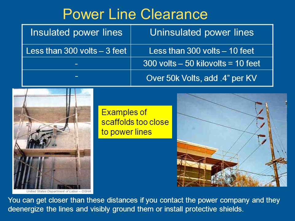 Power Line Clearance Insulated power lines Uninsulated power lines