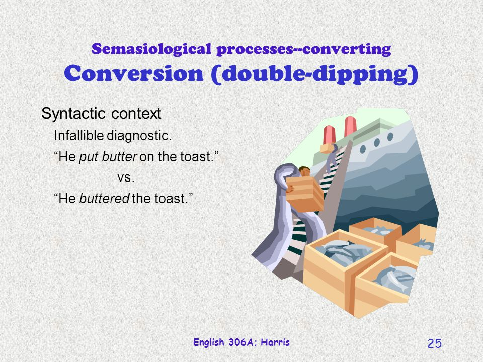 Semasiological processes--converting Conversion (double-dipping)